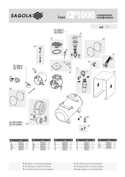 Compresor de pistón CP1000