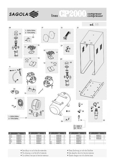 Compresor CP2000