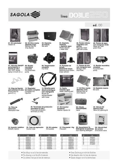 Lavadora de pistolas sagola DOBLE 250