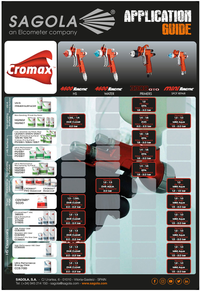 Application Guide Cromax