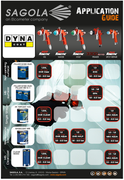 Application Guide Dyna Coat