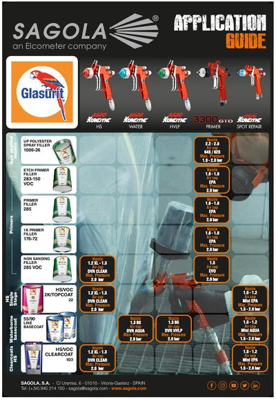 Application Guide Glasurit