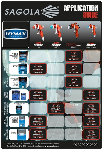 Application Guide Hymax