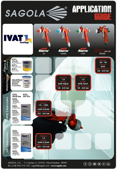 Application guide IVAT