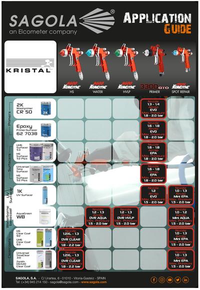 Application Guide Kristal coatings