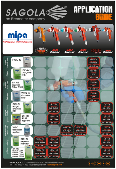 Application guide MIPA