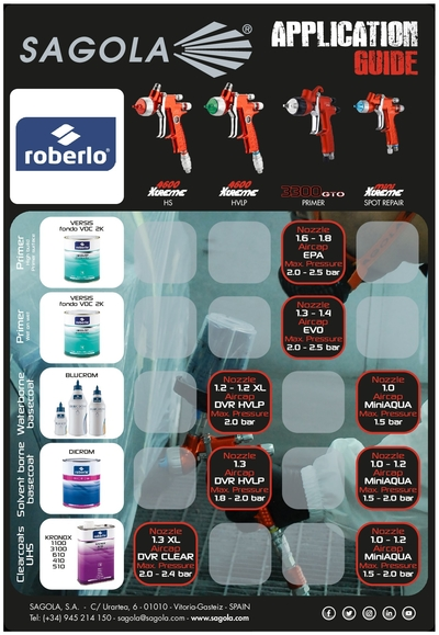 Application Guide Roberlo