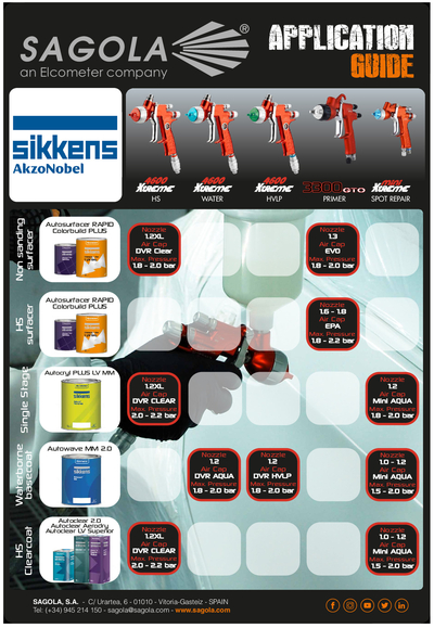 Application Guide Sikkens
