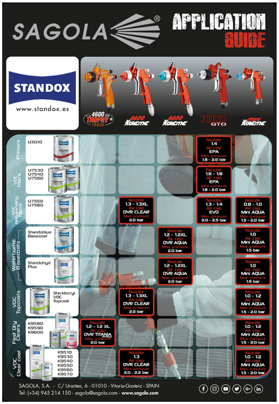 Application Guide Standox