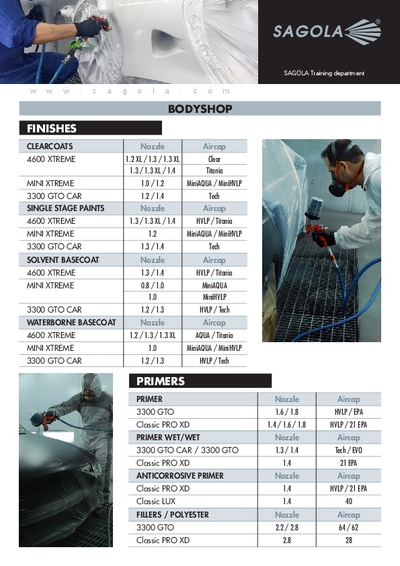 Bodyshop Painted guide