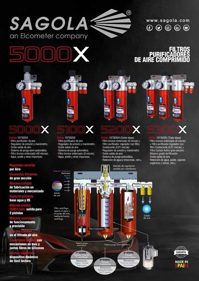 Cartel filtros serie 5000X