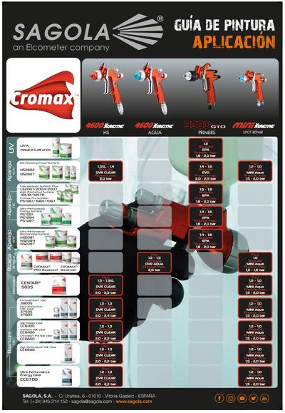 Guía Aplicación Cromax