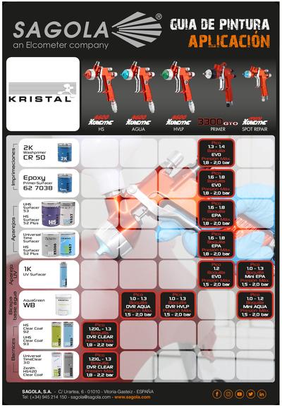 Guía aplicación Kristal coatings