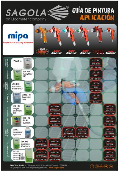 Guía aplicación MIPA