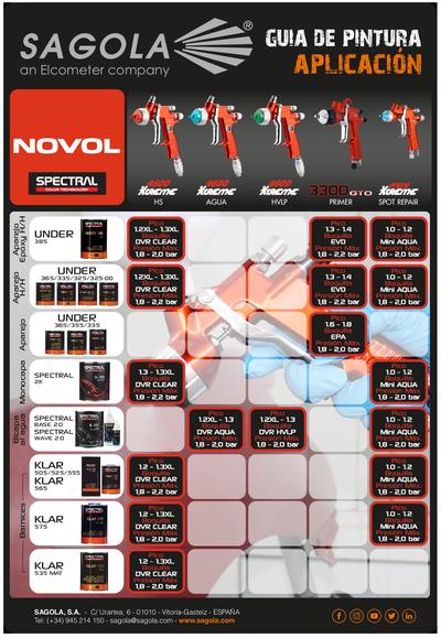 Guía aplicación Novol