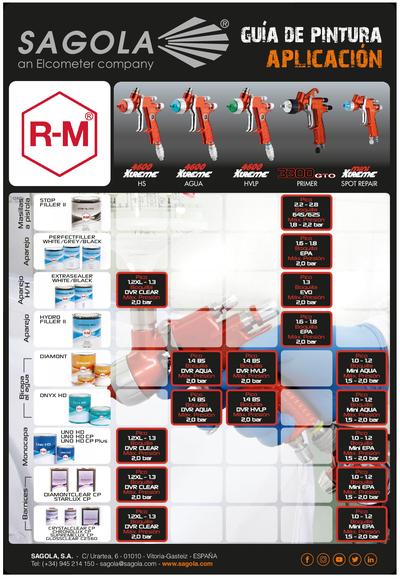 Guía aplicación RM