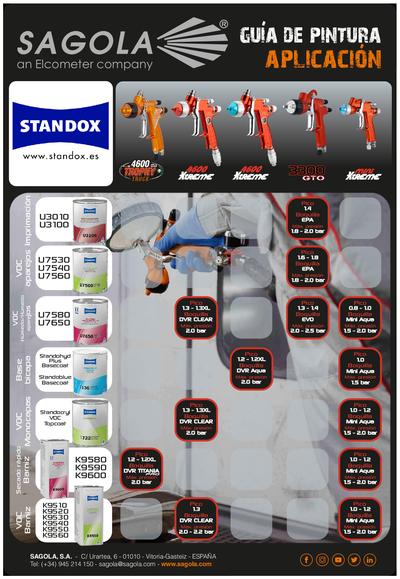Guía aplicación Standox