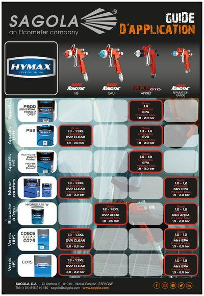 Guide d'application Hymax