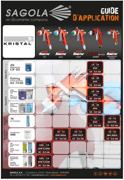 Guide d'application Kristal coatings