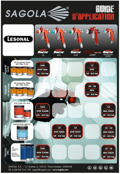 Guide d'application Lesonal