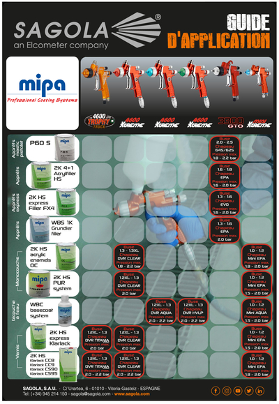 Guide d'application MIPA