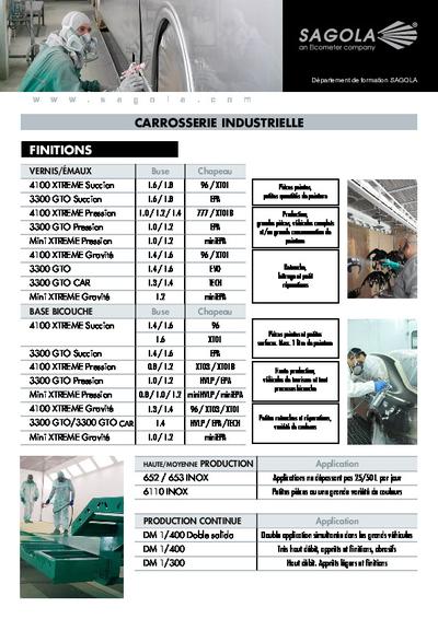 Guide de peinture carrosserie industrielle