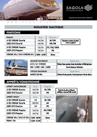 Guide de peinture industrie nautique