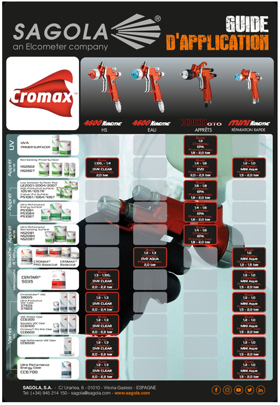 Guides d'application Cromax