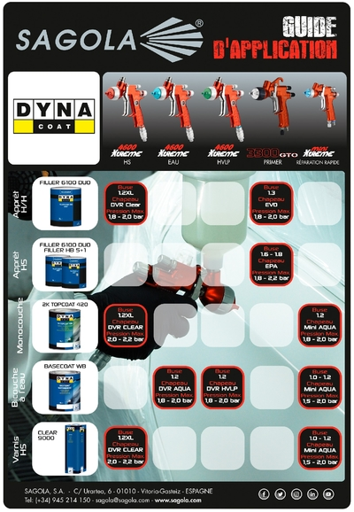 Guides d'application Dyna Coat