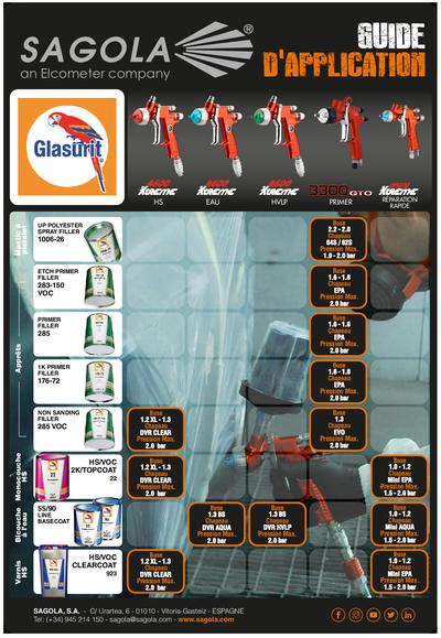 Guides d'application Glasurit