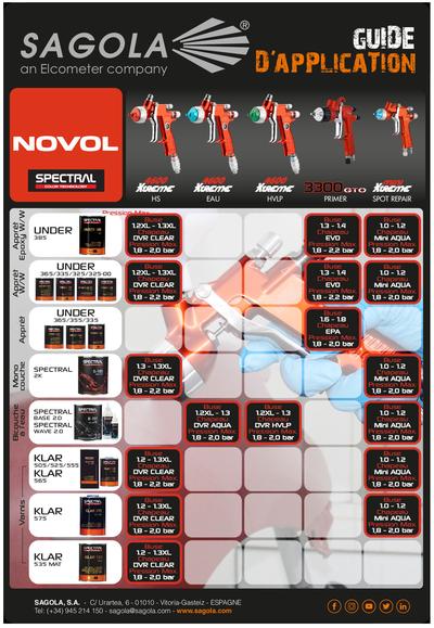 Guides d'application Novol