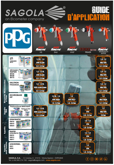 Guides d'application PPG