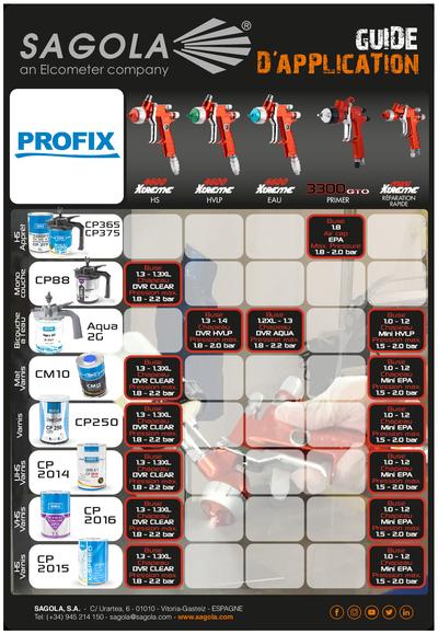 Guides d'application Profix