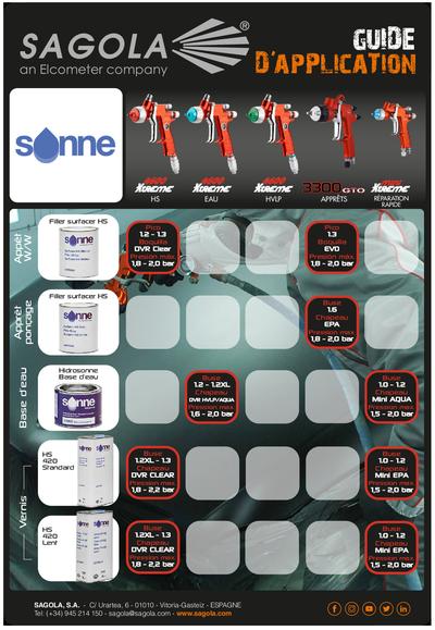 Guides d'application Sonne