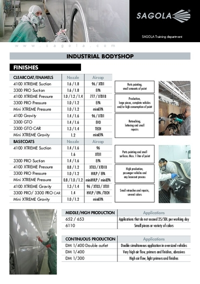Industrial Bodyshop Painted guide