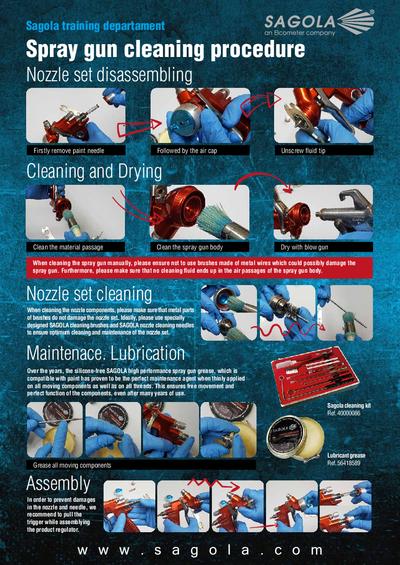 Poster Manual Cleaning Spray guns