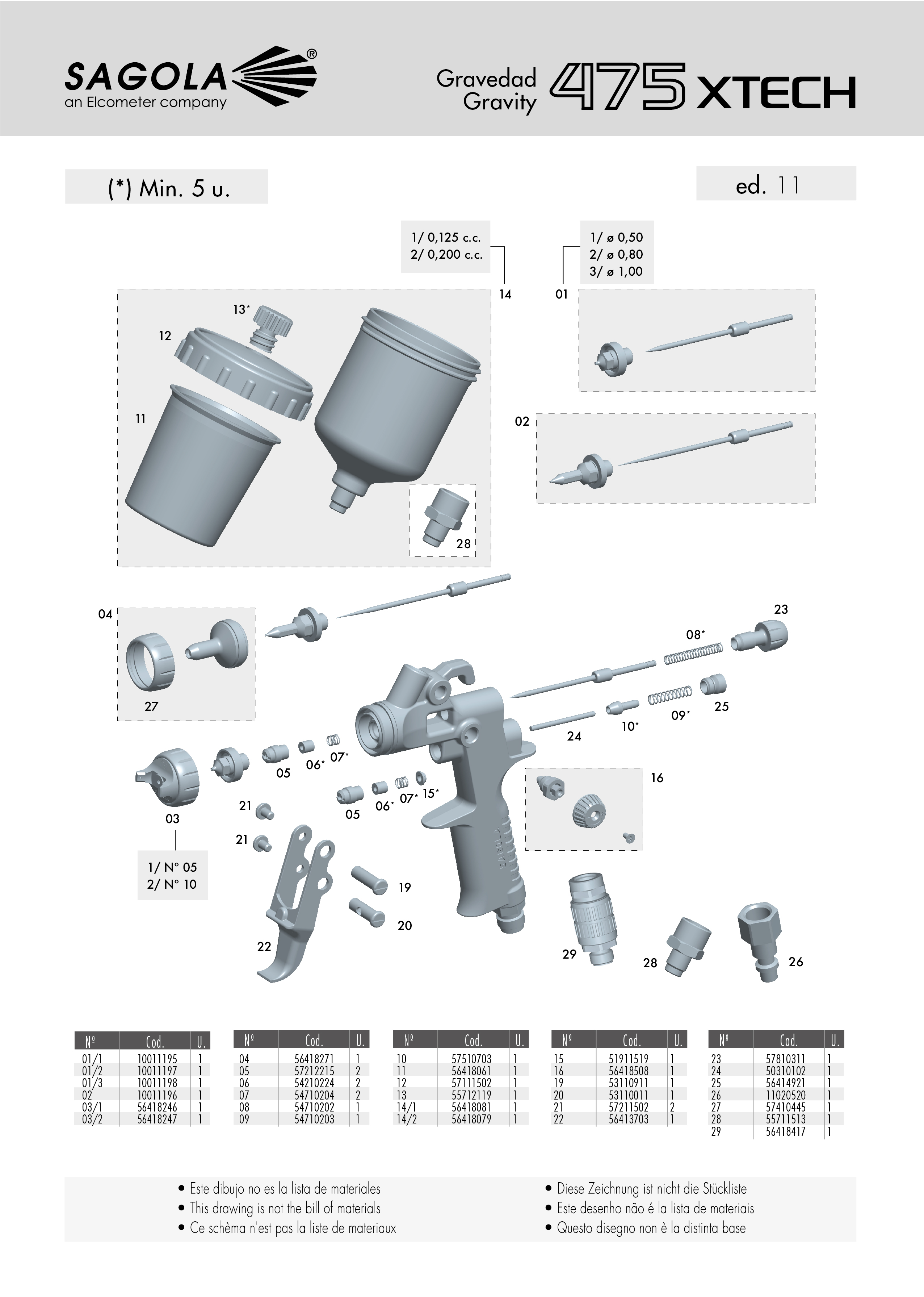 Sagola premium 475 Pistola manual gravedad 0,5-r5